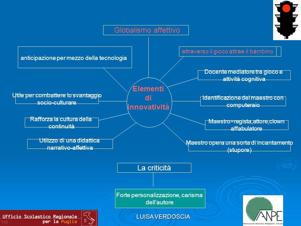 Elementi di innovatività