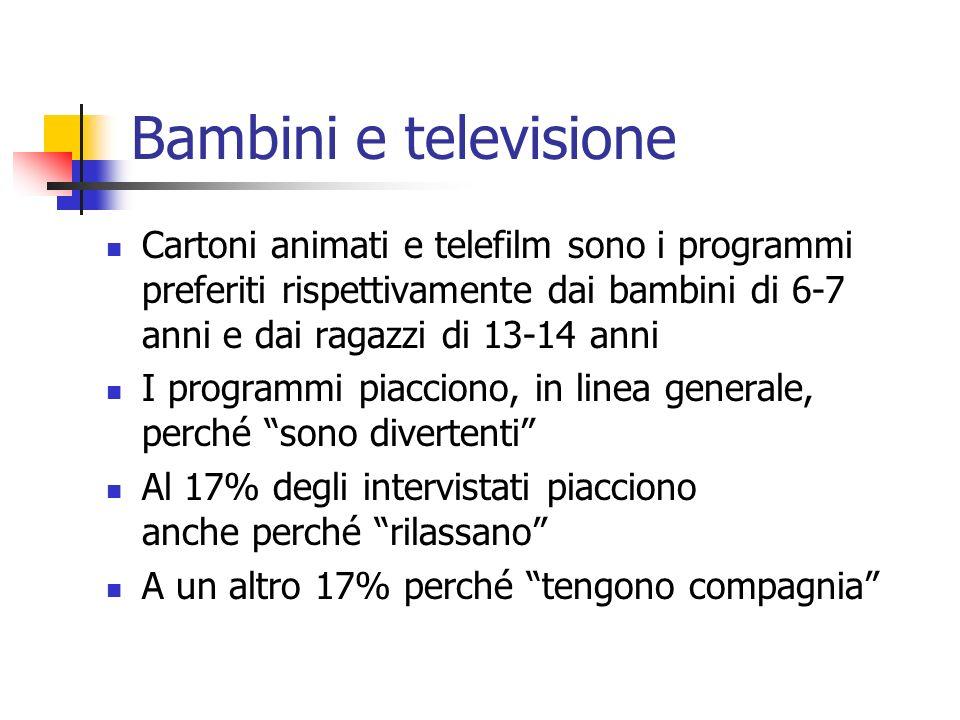 Bambini e televisione Cartoni animati e telefilm sono i programmi preferiti rispettivamente dai bambini di 6-7 anni e dai ragazzi di 13-14 anni.
