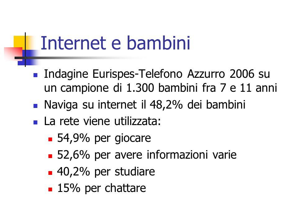 Internet e bambini Indagine Eurispes-Telefono Azzurro 2006 su un campione di 1.300 bambini fra 7 e 11 anni.