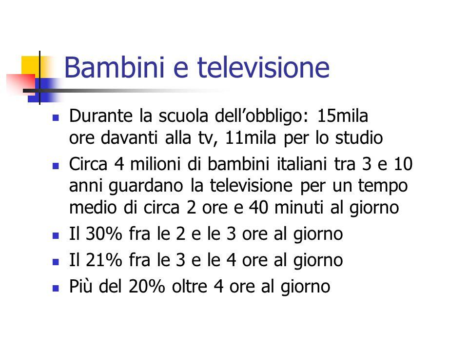 Bambini e televisione Durante la scuola dell'obbligo: 15mila ore davanti alla tv, 11mila per lo studio.