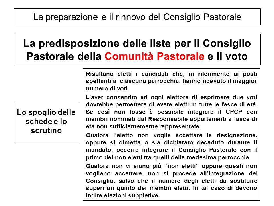 La preparazione e il rinnovo del Consiglio Pastorale