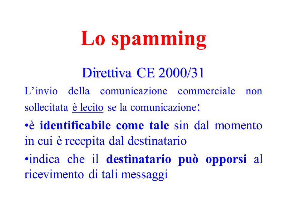 Lo spamming Direttiva CE 2000/31