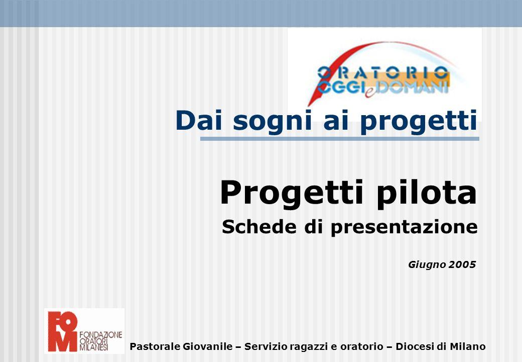 Progetti pilota Schede di presentazione