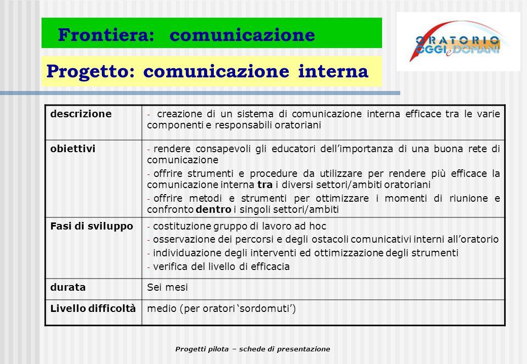 Frontiera: comunicazione