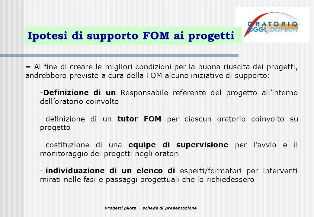 Ipotesi di supporto FOM ai progetti