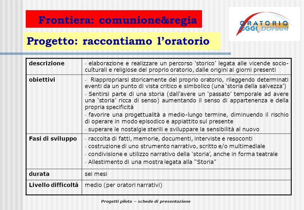 Frontiera: comunione&regia