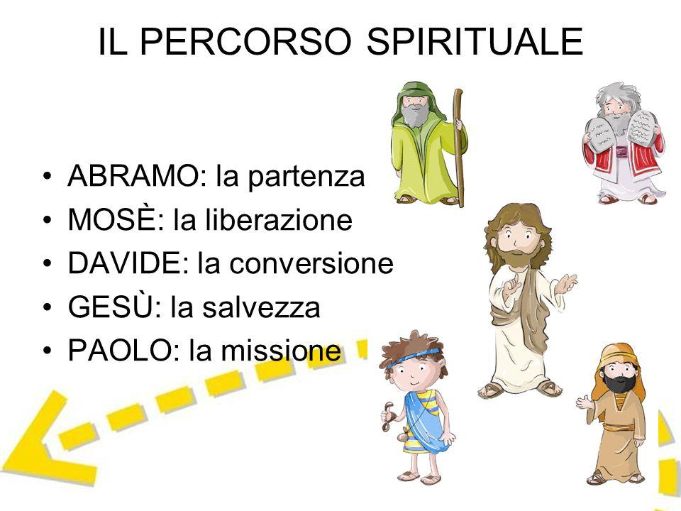 IL PERCORSO SPIRITUALE