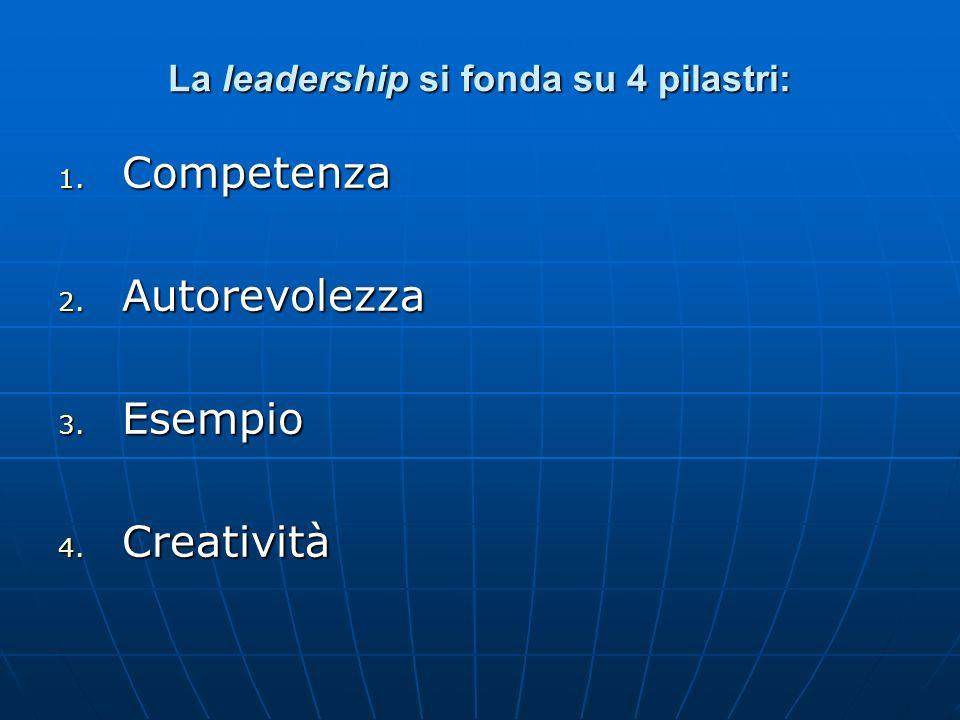 La leadership si fonda su 4 pilastri: