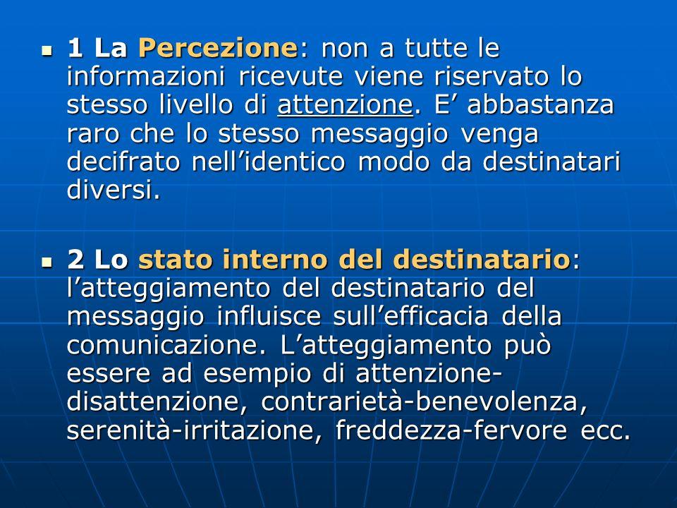 1 La Percezione: non a tutte le informazioni ricevute viene riservato lo stesso livello di attenzione. E' abbastanza raro che lo stesso messaggio venga decifrato nell'identico modo da destinatari diversi.
