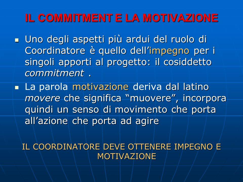 IL COMMITMENT E LA MOTIVAZIONE