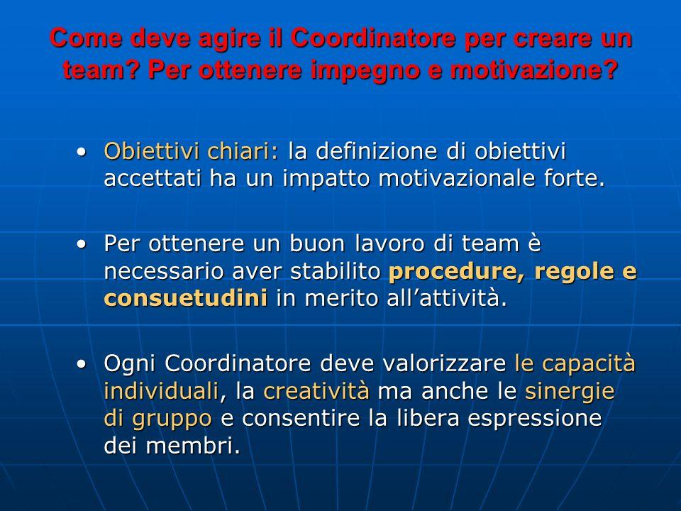 Come deve agire il Coordinatore per creare un team