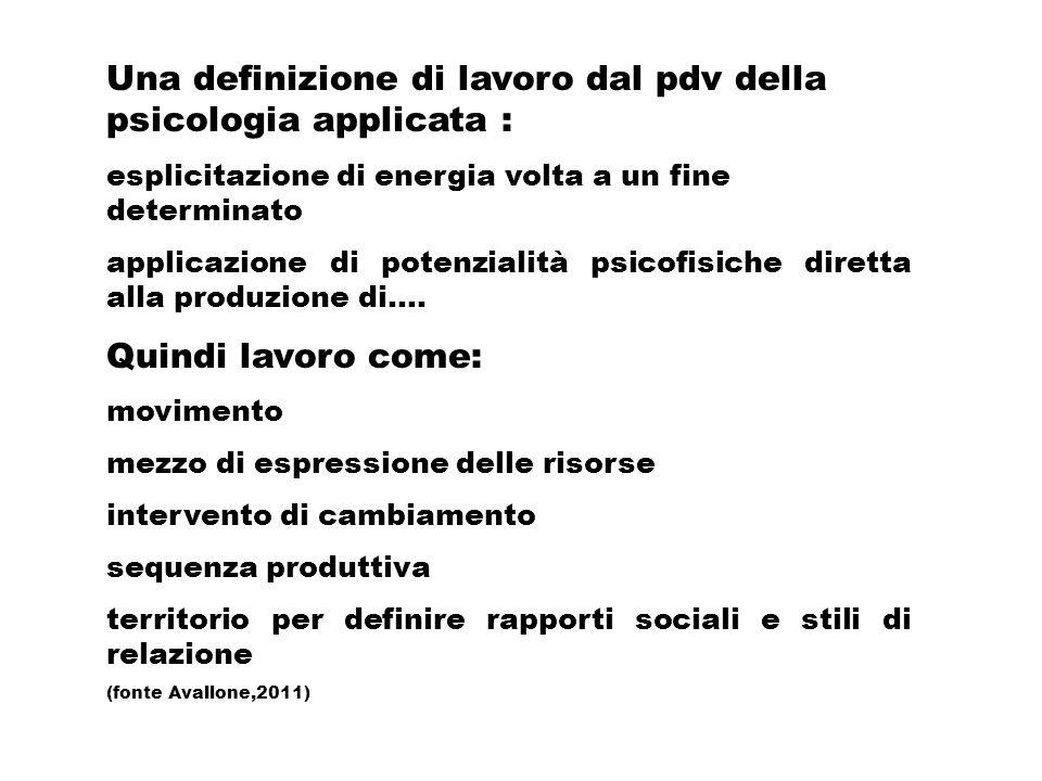Una definizione di lavoro dal pdv della psicologia applicata :