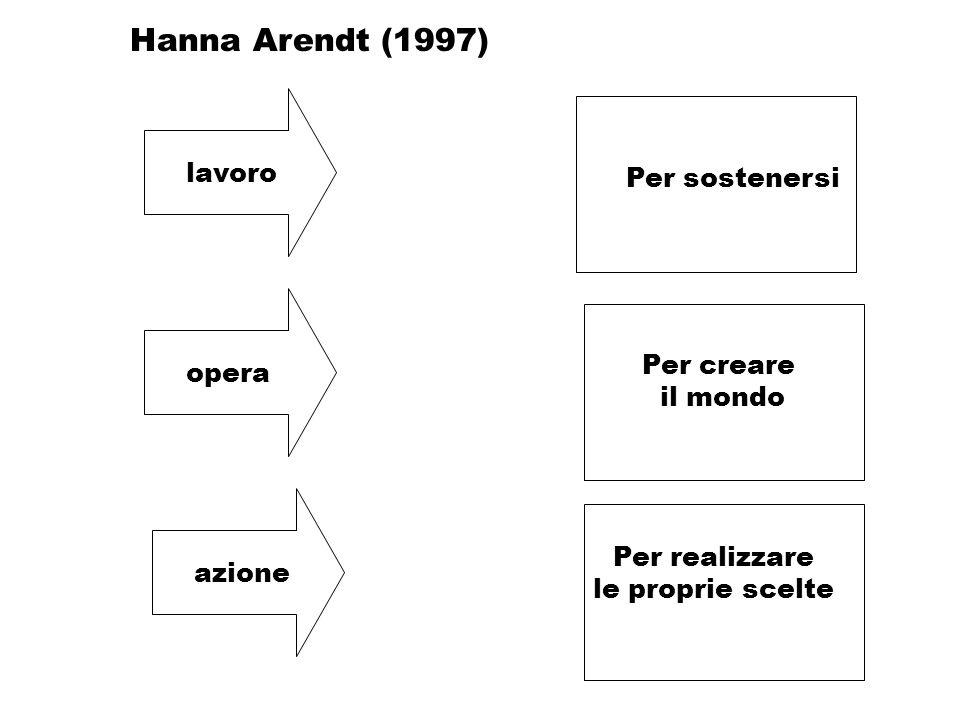 Hanna Arendt (1997) lavoro Per sostenersi Per creare il mondo opera