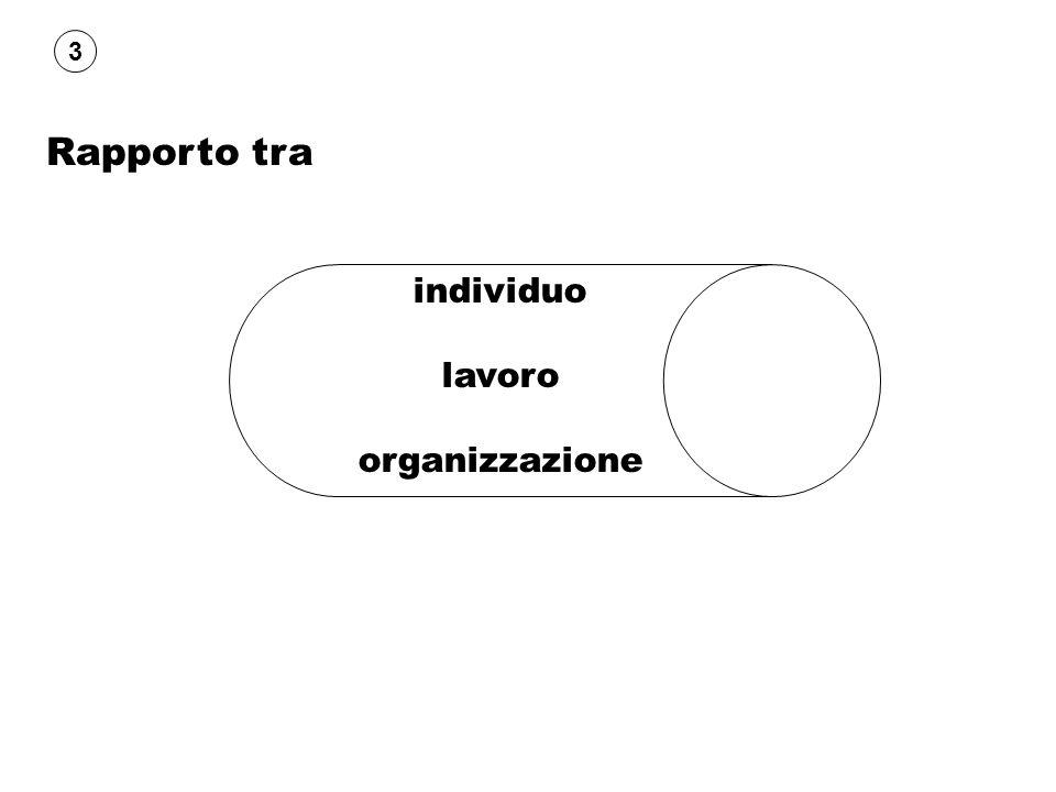 3 Rapporto tra individuo lavoro organizzazione