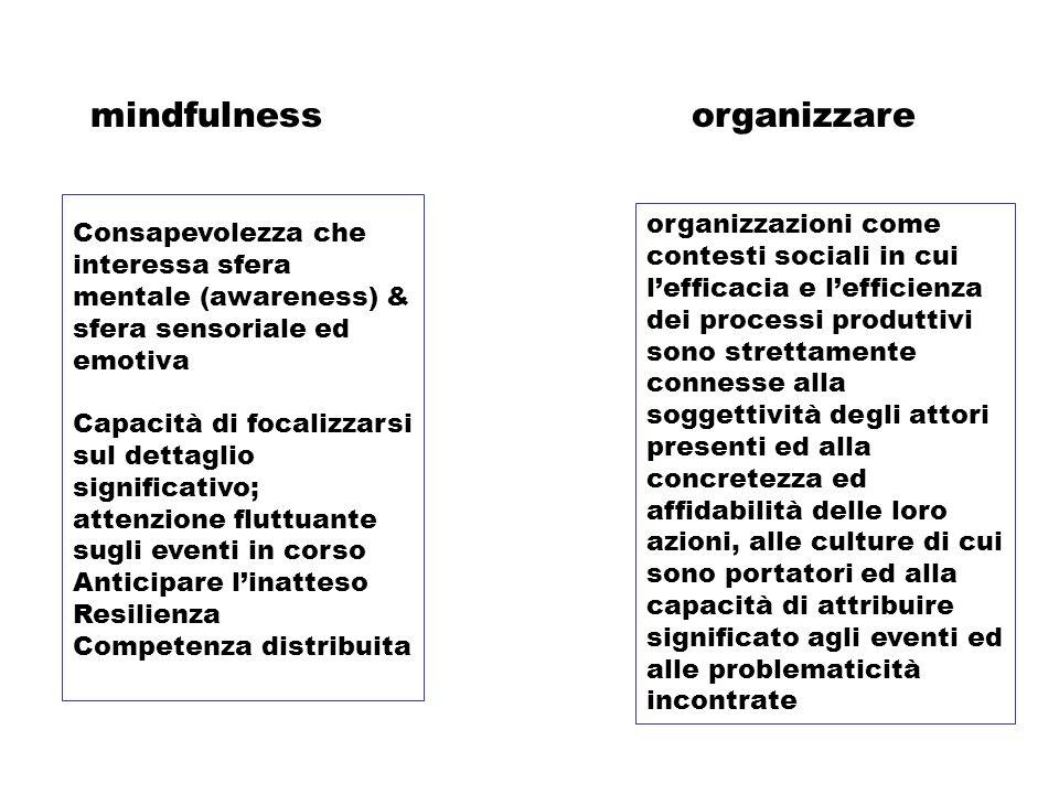mindfulness organizzare