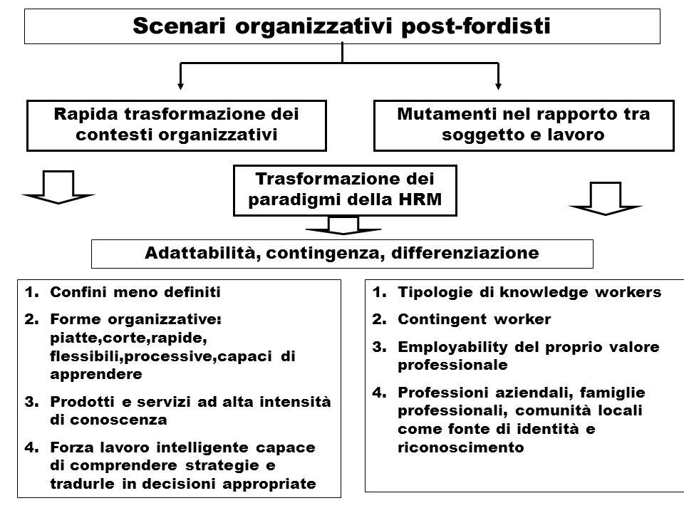 Scenari organizzativi post-fordisti
