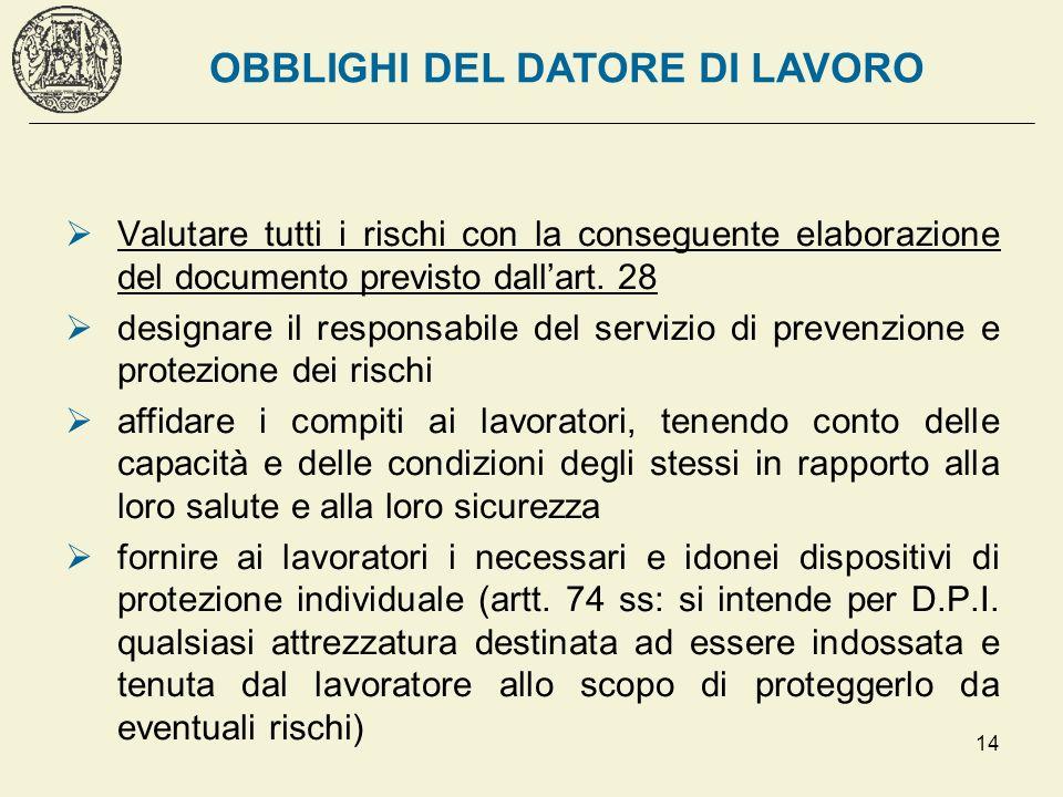 OBBLIGHI DEL DATORE DI LAVORO