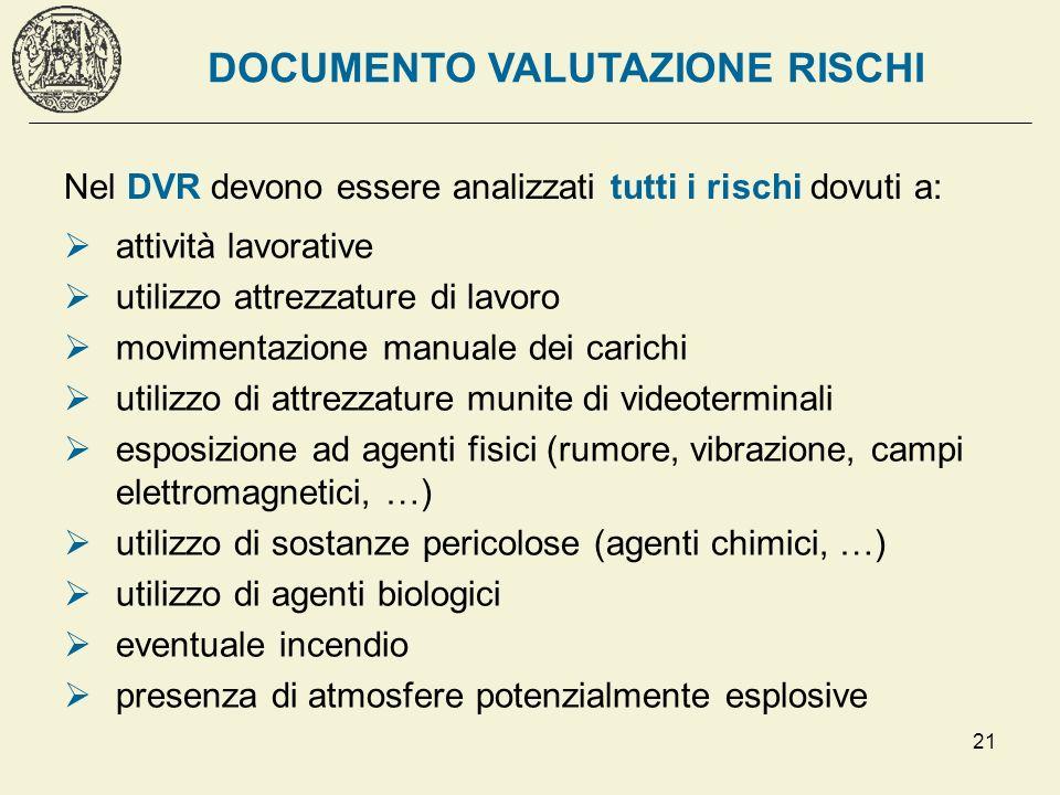 Nel DVR devono essere analizzati tutti i rischi dovuti a: