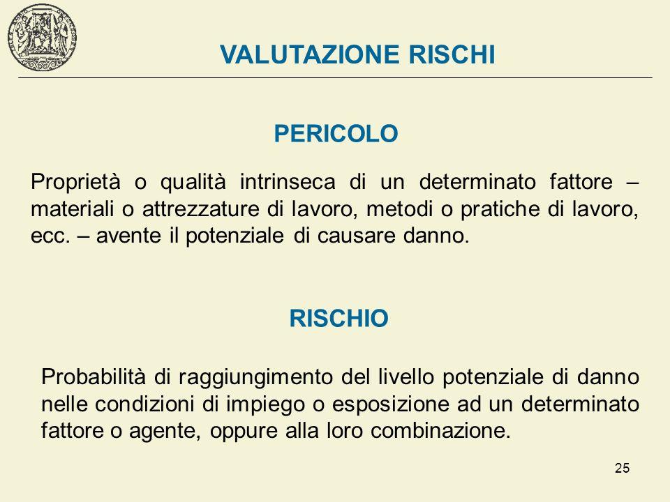 VALUTAZIONE RISCHI PERICOLO RISCHIO