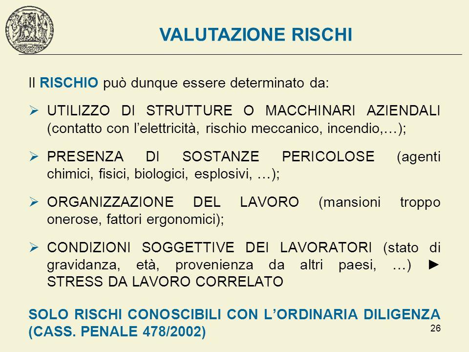 VALUTAZIONE RISCHI Il RISCHIO può dunque essere determinato da:
