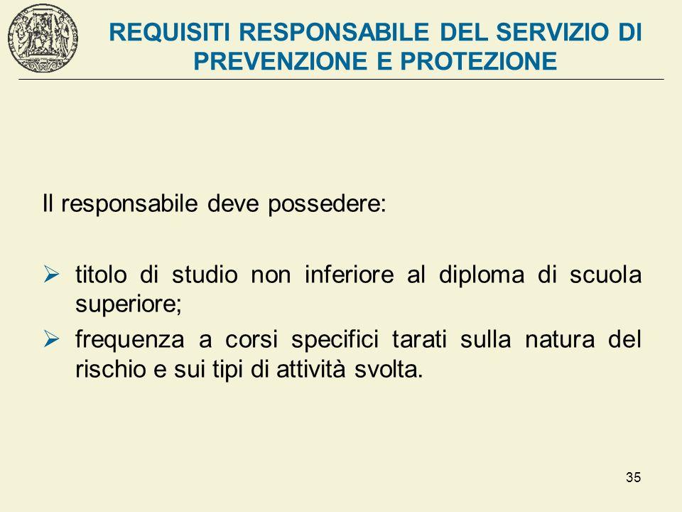 REQUISITI RESPONSABILE DEL SERVIZIO DI PREVENZIONE E PROTEZIONE
