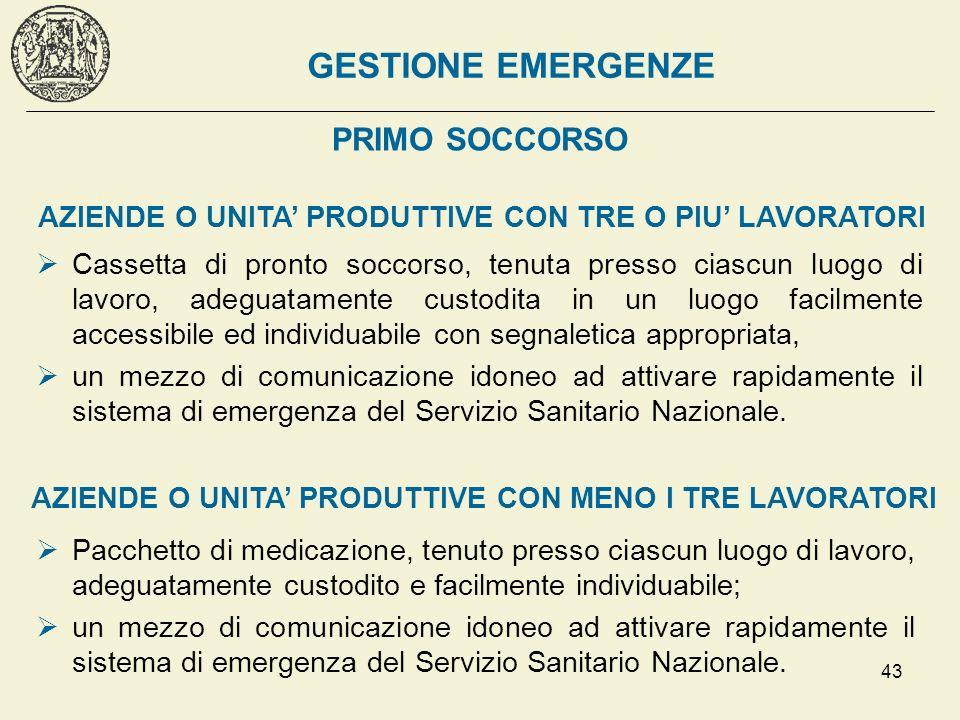 GESTIONE EMERGENZE PRIMO SOCCORSO