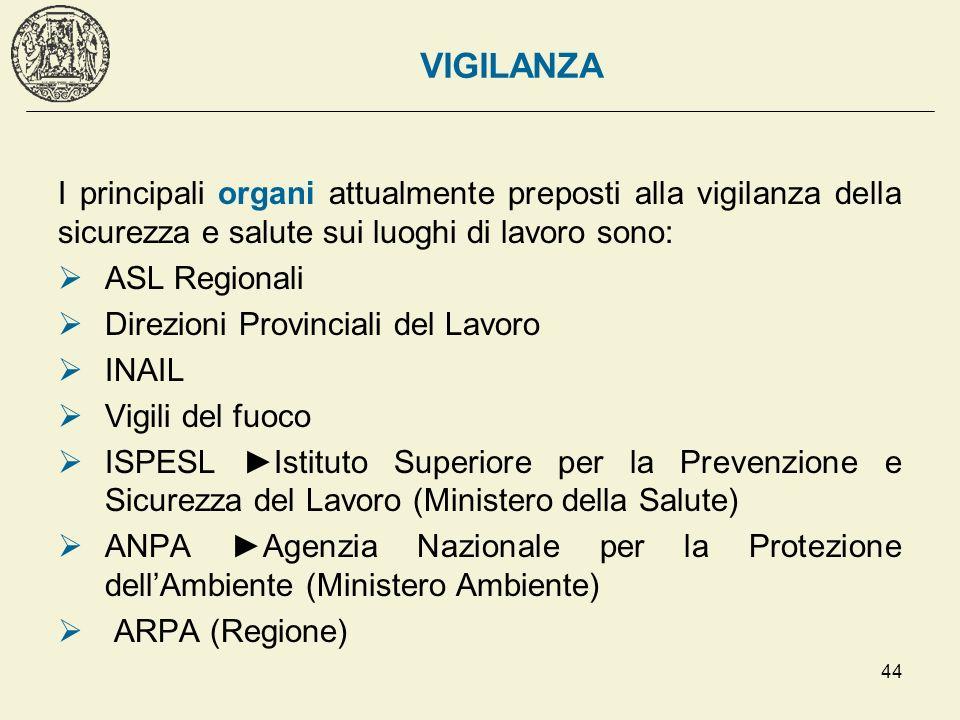 VIGILANZA I principali organi attualmente preposti alla vigilanza della sicurezza e salute sui luoghi di lavoro sono: