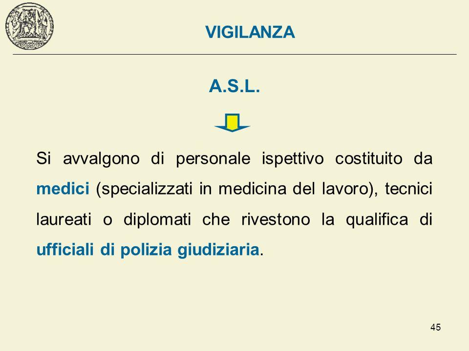 VIGILANZA A.S.L.