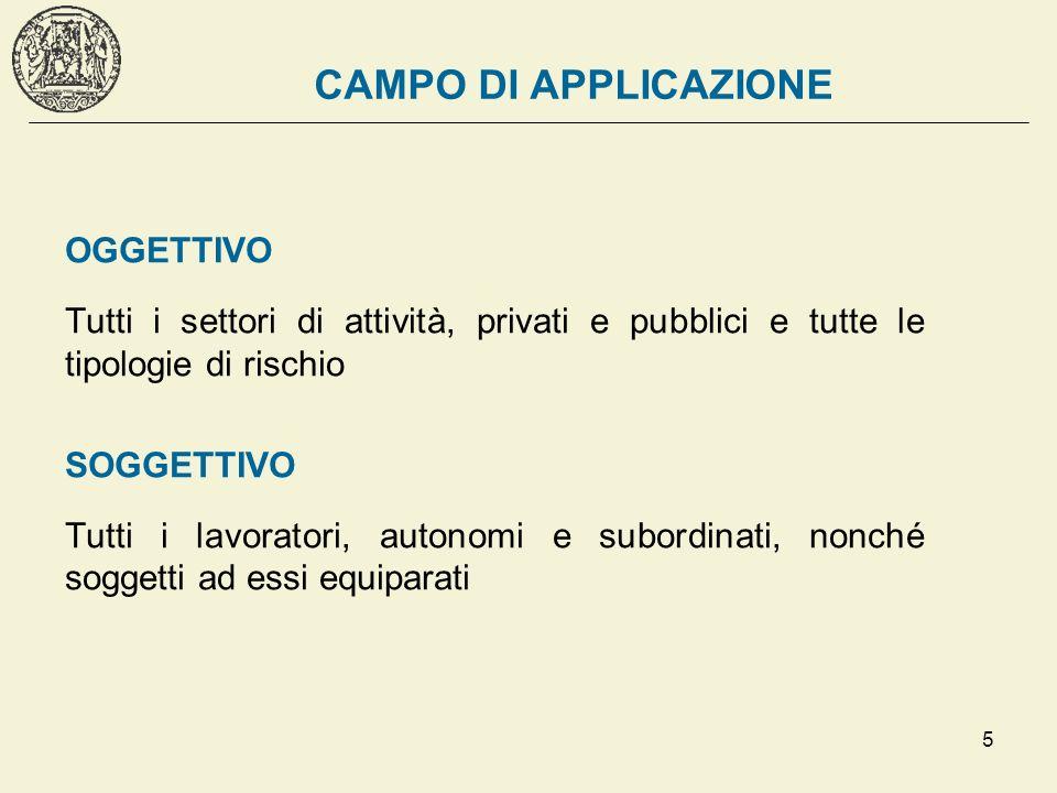 CAMPO DI APPLICAZIONE OGGETTIVO