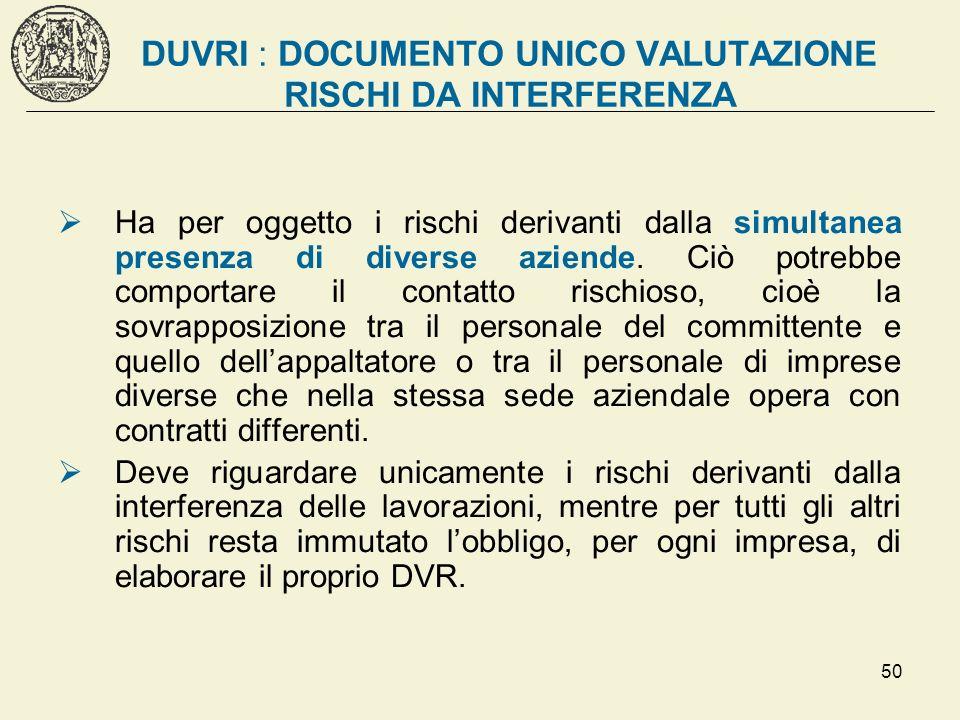DUVRI : DOCUMENTO UNICO VALUTAZIONE RISCHI DA INTERFERENZA