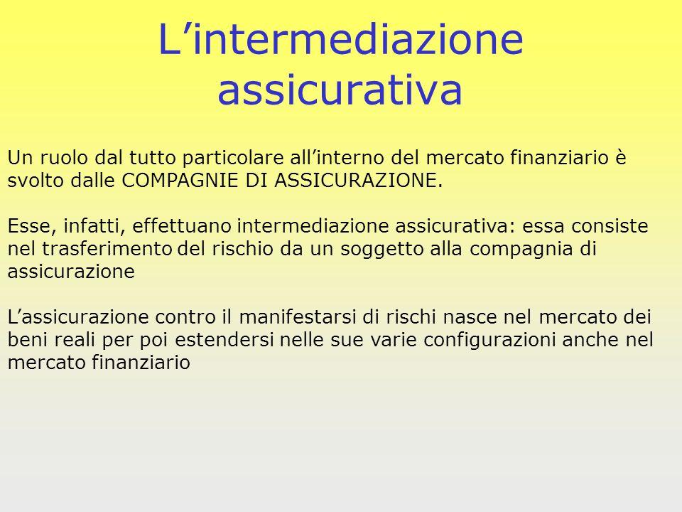 L'intermediazione assicurativa