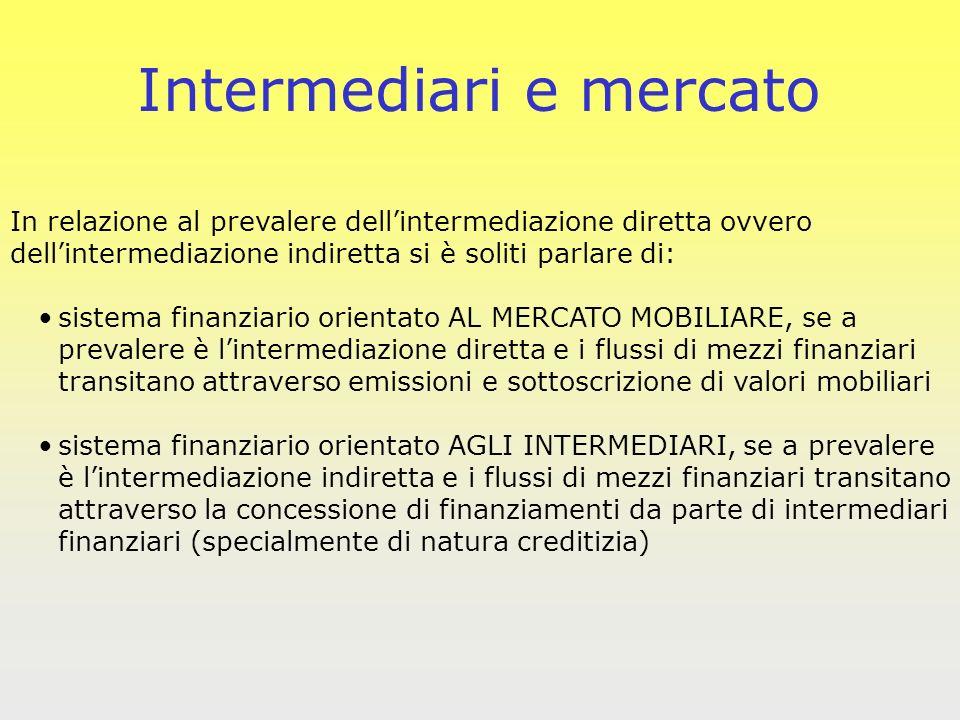 Intermediari e mercato