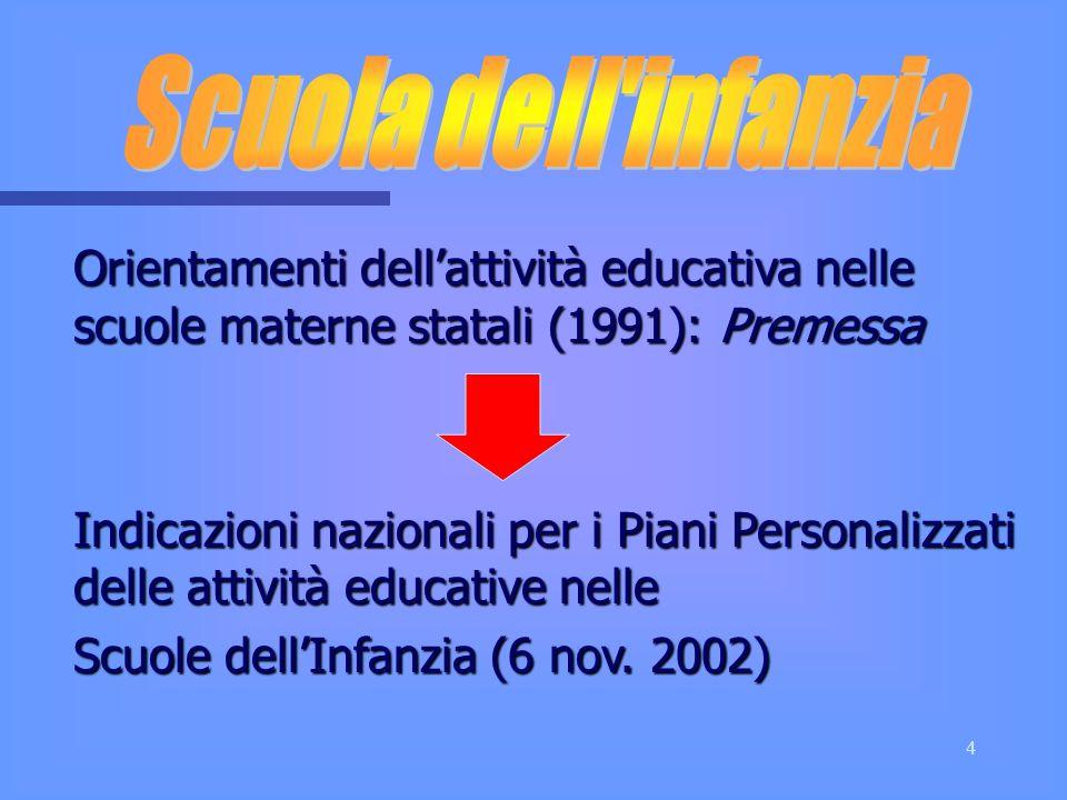Scuola dell infanzia Orientamenti dell'attività educativa nelle scuole materne statali (1991): Premessa.