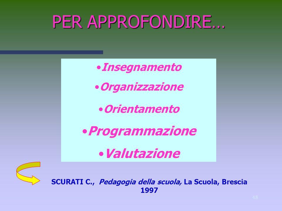 SCURATI C., Pedagogia della scuola, La Scuola, Brescia 1997
