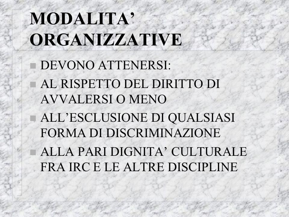 MODALITA' ORGANIZZATIVE
