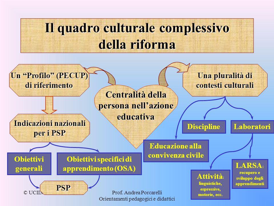Il quadro culturale complessivo della riforma