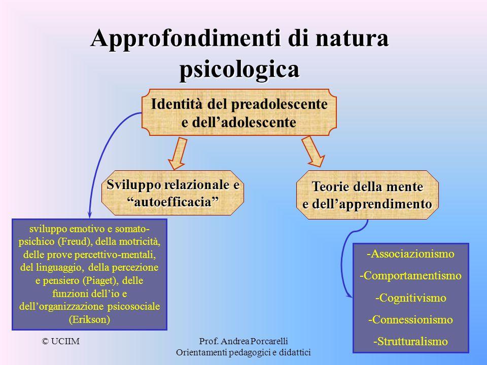 Approfondimenti di natura psicologica