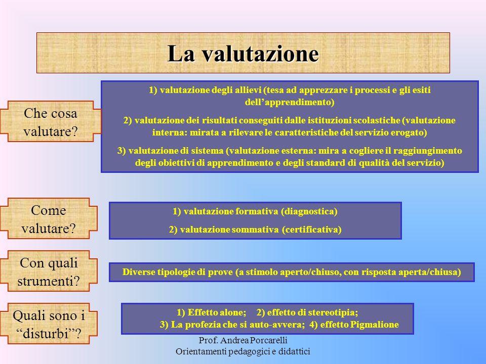 La valutazione Che cosa valutare Come valutare Con quali strumenti