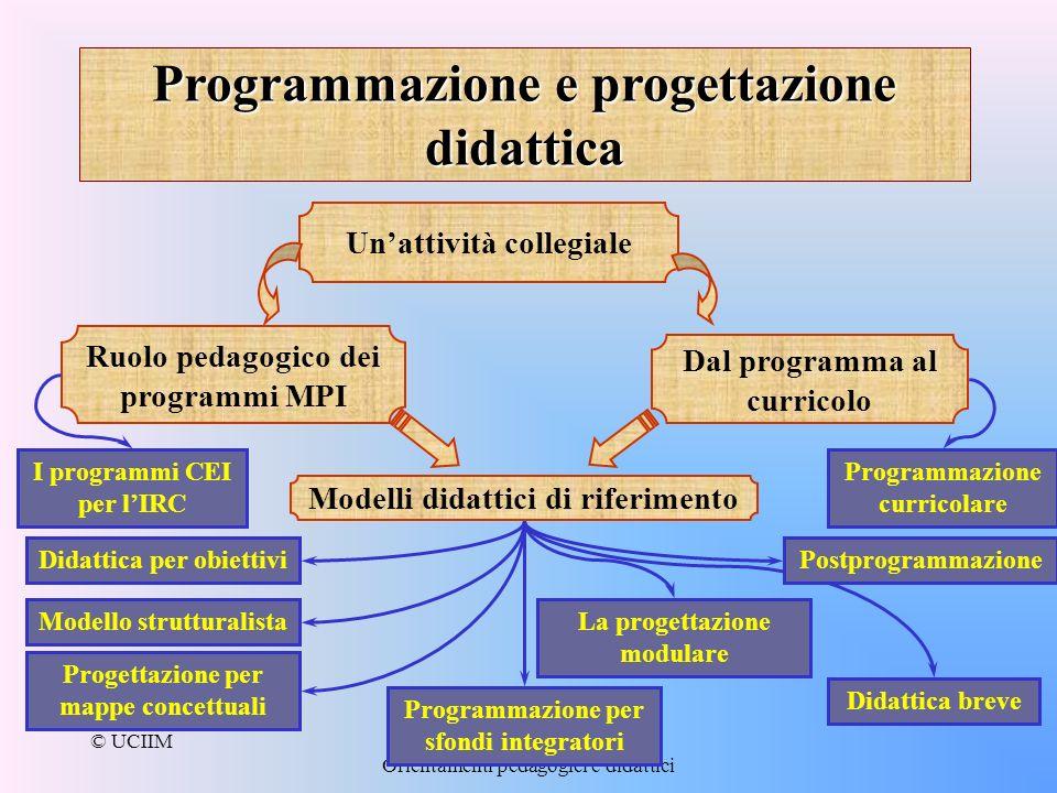 Programmazione e progettazione didattica