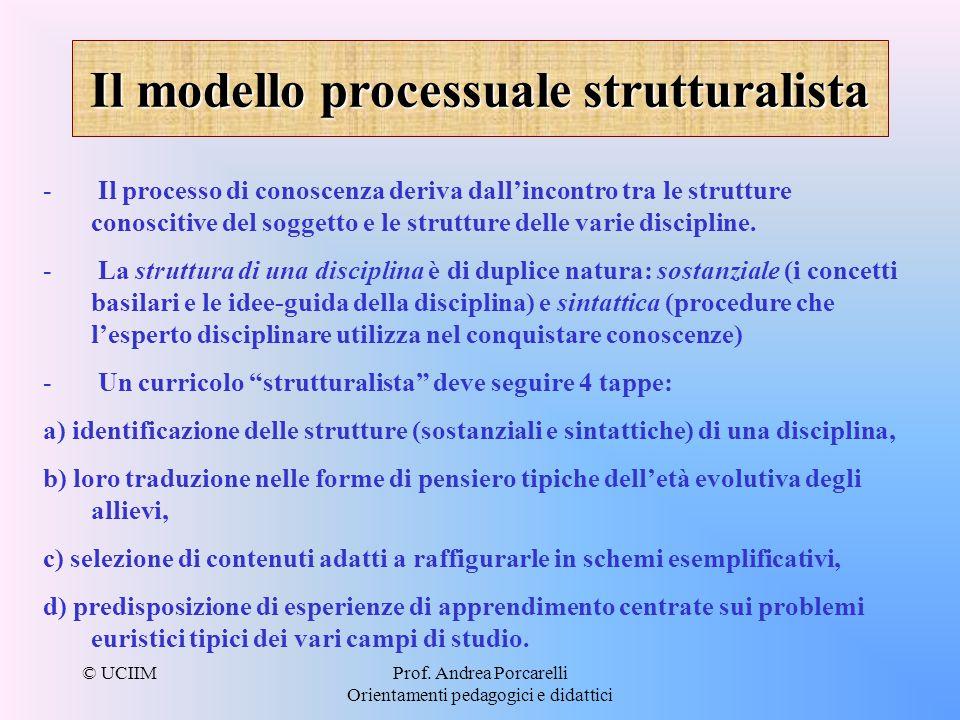 Il modello processuale strutturalista