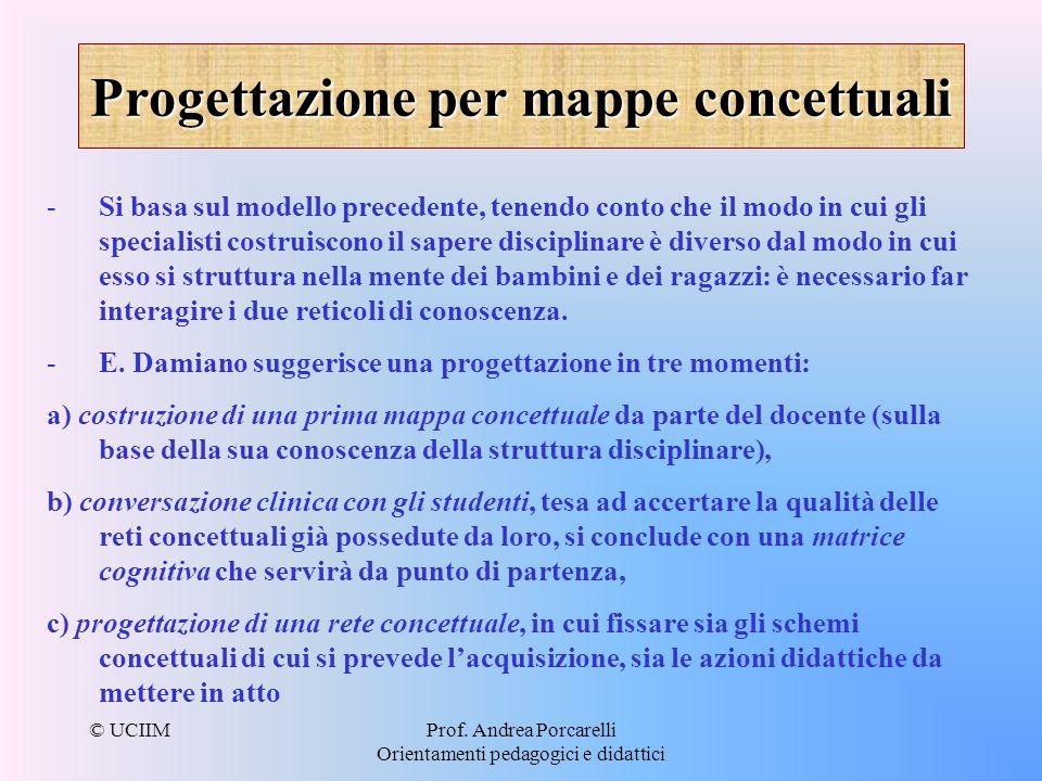 Progettazione per mappe concettuali