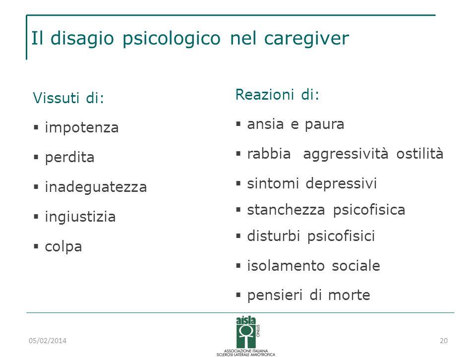 Il disagio psicologico nel caregiver