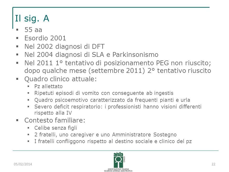 Il sig. A 55 aa Esordio 2001 Nel 2002 diagnosi di DFT