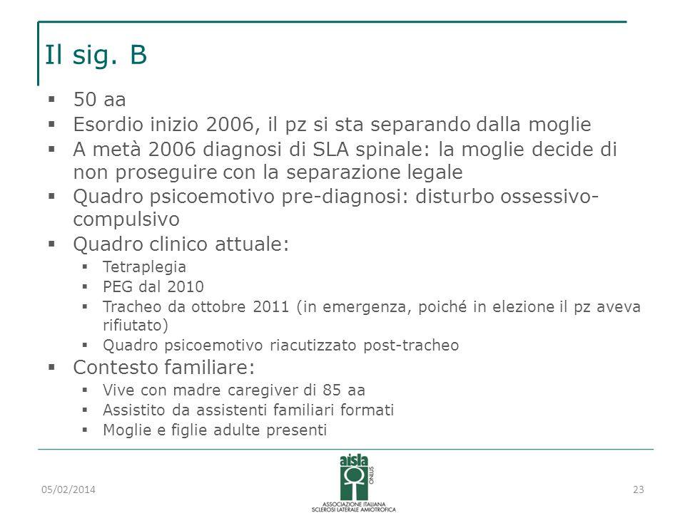 Il sig. B 50 aa. Esordio inizio 2006, il pz si sta separando dalla moglie.