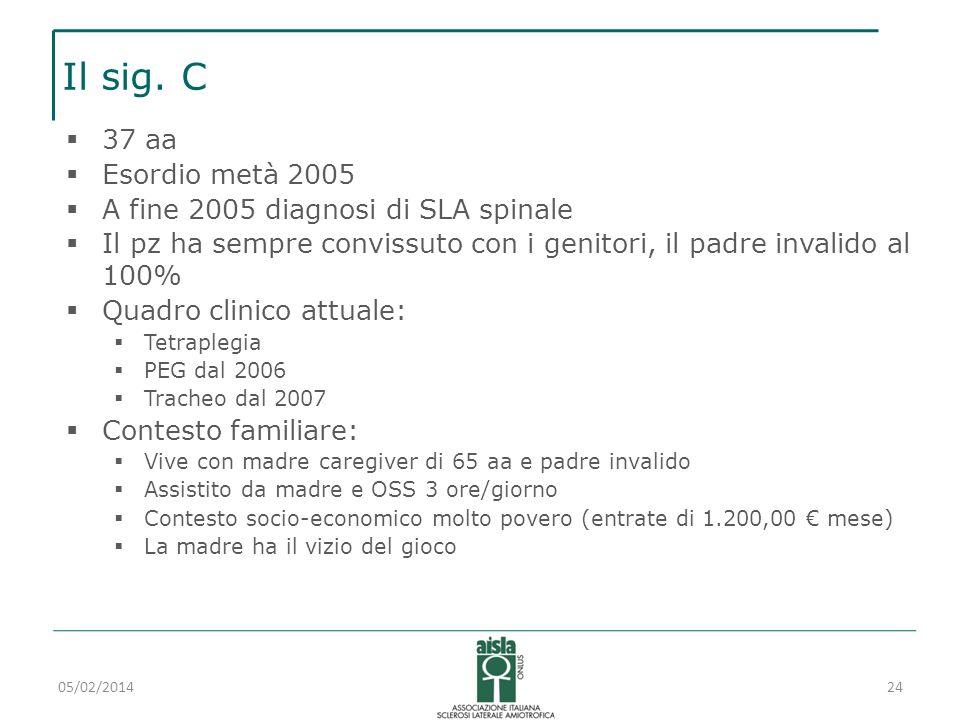 Il sig. C 37 aa Esordio metà 2005 A fine 2005 diagnosi di SLA spinale
