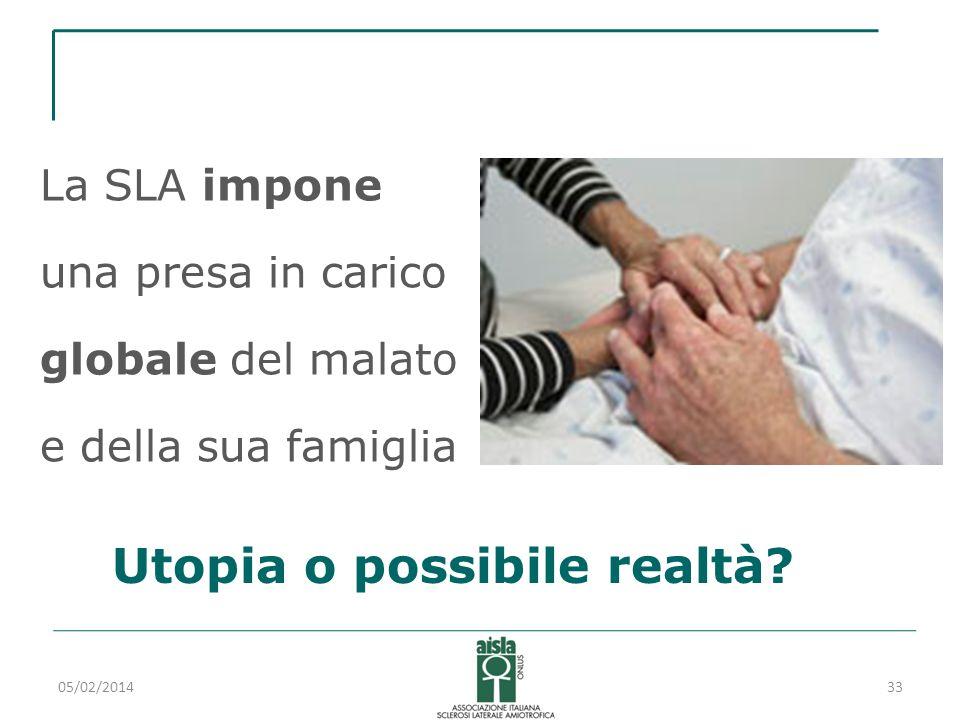Utopia o possibile realtà