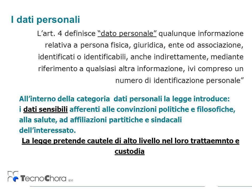 I dati personali