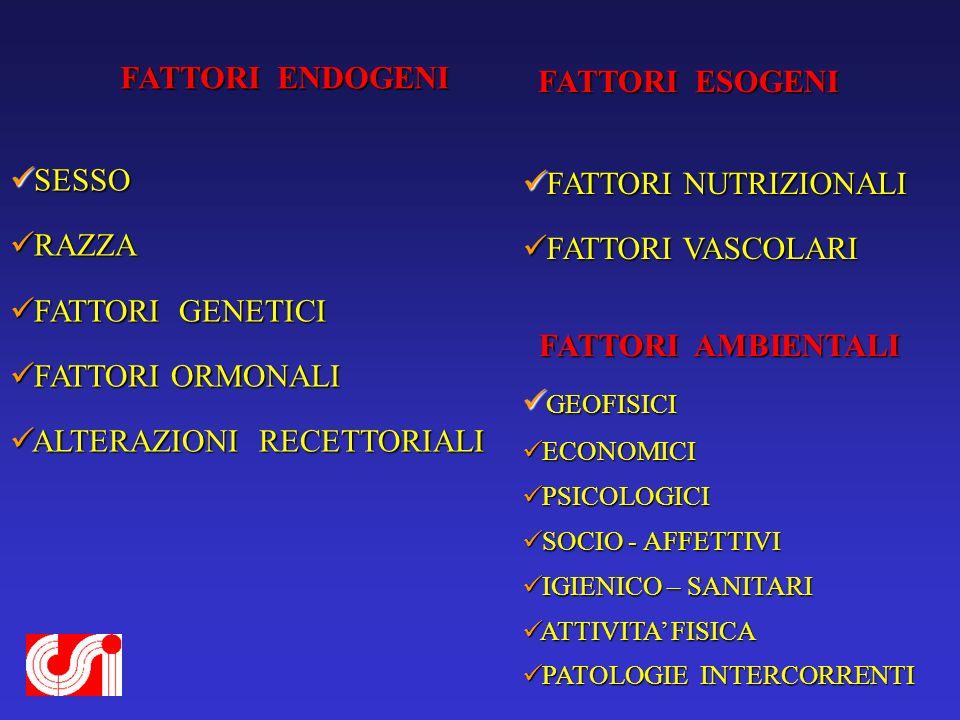 ALTERAZIONI RECETTORIALI FATTORI NUTRIZIONALI FATTORI VASCOLARI