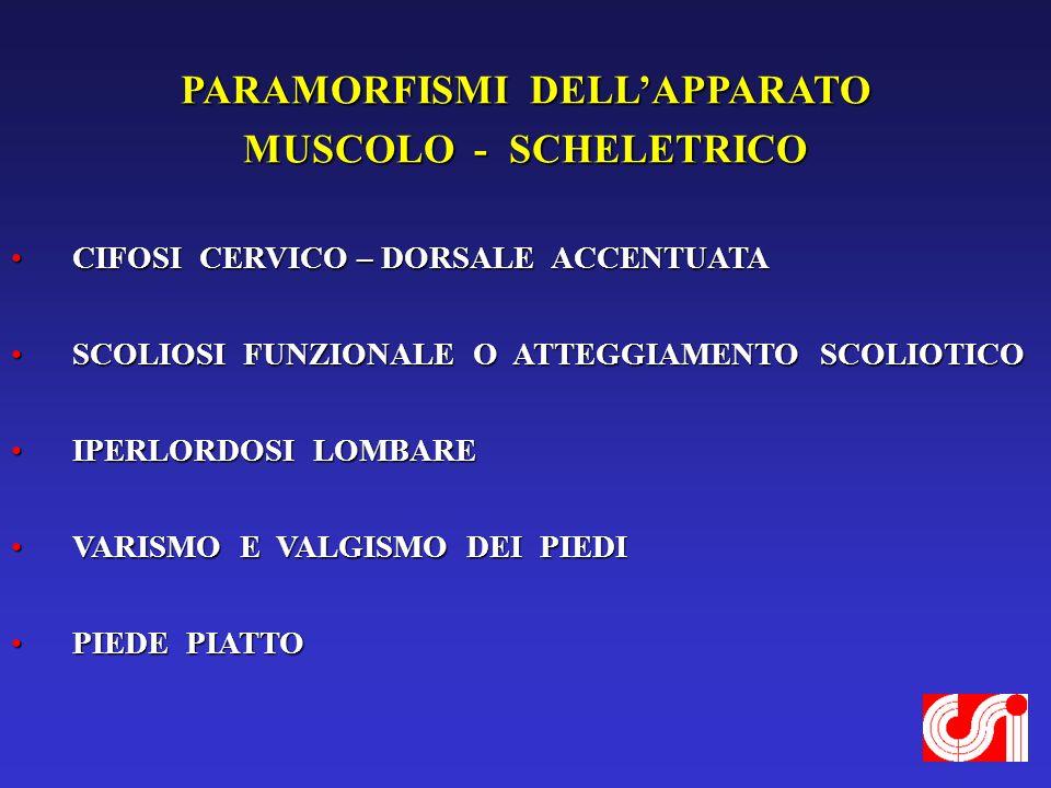 PARAMORFISMI DELL'APPARATO MUSCOLO - SCHELETRICO
