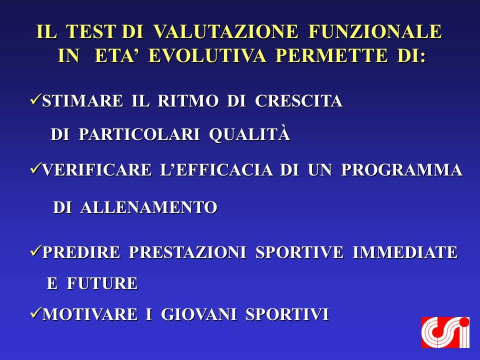 IL TEST DI VALUTAZIONE FUNZIONALE IN ETA' EVOLUTIVA PERMETTE DI: